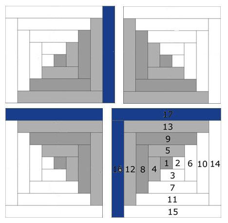Схема расположения блоков на